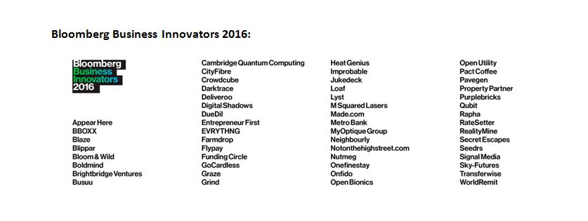 Bloomberg Business Innovators 2016